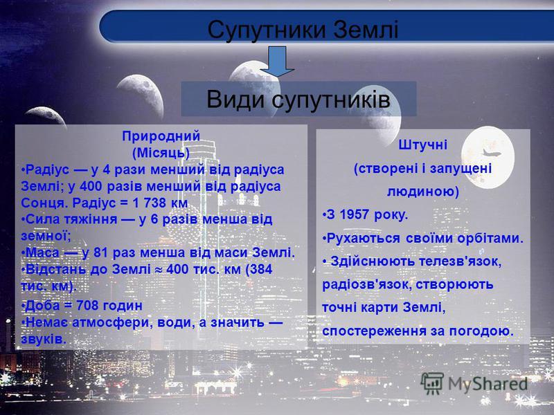 Супутники Землі Види супутників Природний (Місяць) Радіус у 4 рази менший від радіуса Землі; у 400 разів менший від радіуса Сонця. Радіус = 1 738 км Сила тяжіння у 6 разів менша від земної; Маса у 81 раз менша від маси Землі. Відстань до Землі 400 ти