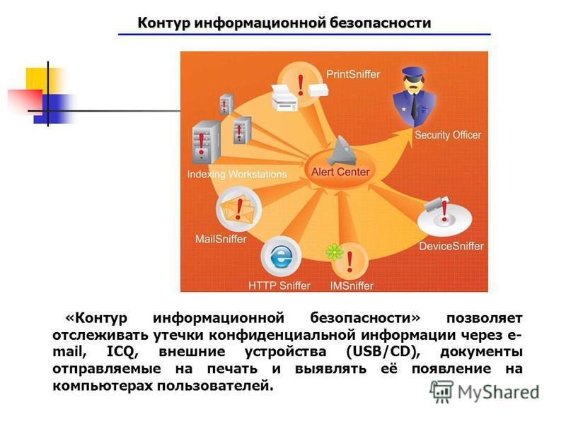 Контур информационной безопасности www.searchinform.ru «Контур информационной безопасности» позволяет отслеживать утечки конфиденциальной информации через е- mail, ICQ, внешние устройства (USB/CD), документы отправляемые на печать и выявлять её появл