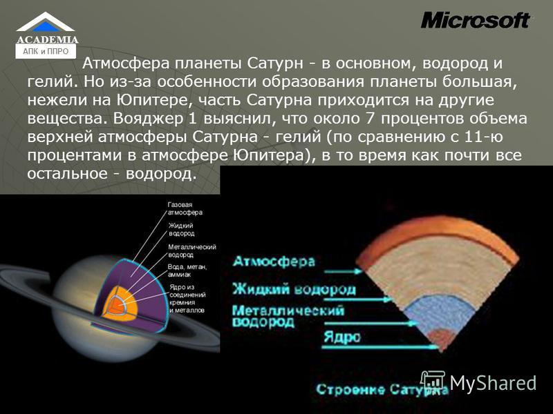 Атмосфера планеты Сатурн - в основном, водород и гелий. Но из-за особенности образования планеты большая, нежели на Юпитере, часть Сатурна приходится на другие вещества. Вояджер 1 выяснил, что около 7 процентов объема верхней атмосферы Сатурна - гели