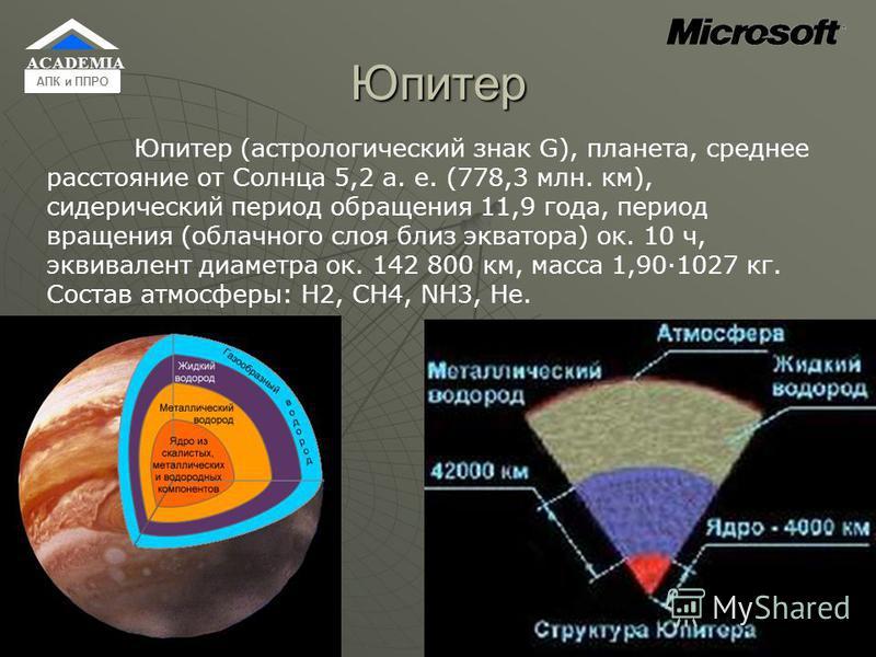 Юпитер Юпитер (астрологический знак G), планета, среднее расстояние от Солнца 5,2 а. е. (778,3 млн. км), сидерический период обращения 11,9 года, период вращения (облачного слоя близ экватора) ок. 10 ч, эквивалент диаметра ок. 142 800 км, масса 1,90·