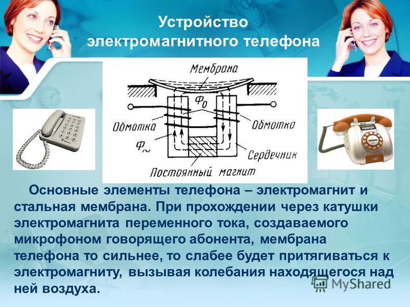 Преобразователем звуковых колебаний в колебания электрического тока является микрофон. Для обратного преобразования электрических колебаний в звуковые служит телефон. Изобретение Александра Белла