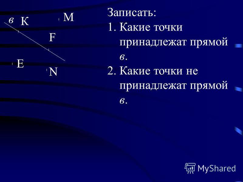 в К F M N E Записать: 1. Какие точки принадлежат прямой в. 2. Какие точки не принадлежат прямой в.