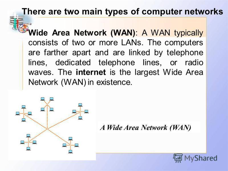 Wide Area Network (WAN): A WAN typically consists of two or more LANs. The computers are farther apart and are linked by telephone lines, dedicated telephone lines, or radio waves. The internet is the largest Wide Area Network (WAN) in existence. A W