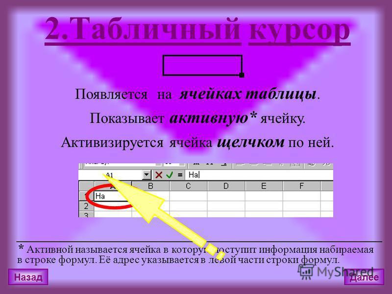 Назад Далее 2. Табличный курсор Появляется на ячейках таблицы. Показывает активную* ячейку. Активизируется ячейка щелчком по ней. * Активной называется ячейка в которую поступит информация набираемая в строке формул. Её адрес указывается в левой част