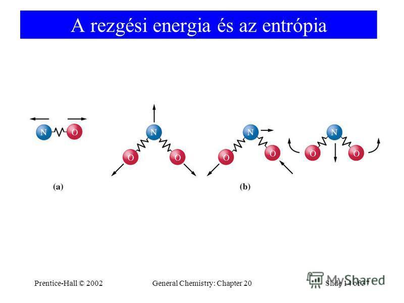 Prentice-Hall © 2002General Chemistry: Chapter 20Slide 14 of 37 A rezgési energia és az entrópia