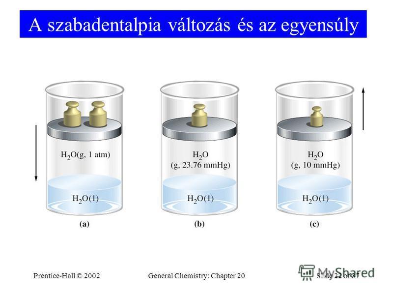 Prentice-Hall © 2002General Chemistry: Chapter 20Slide 22 of 37 A szabadentalpia változás és az egyensúly