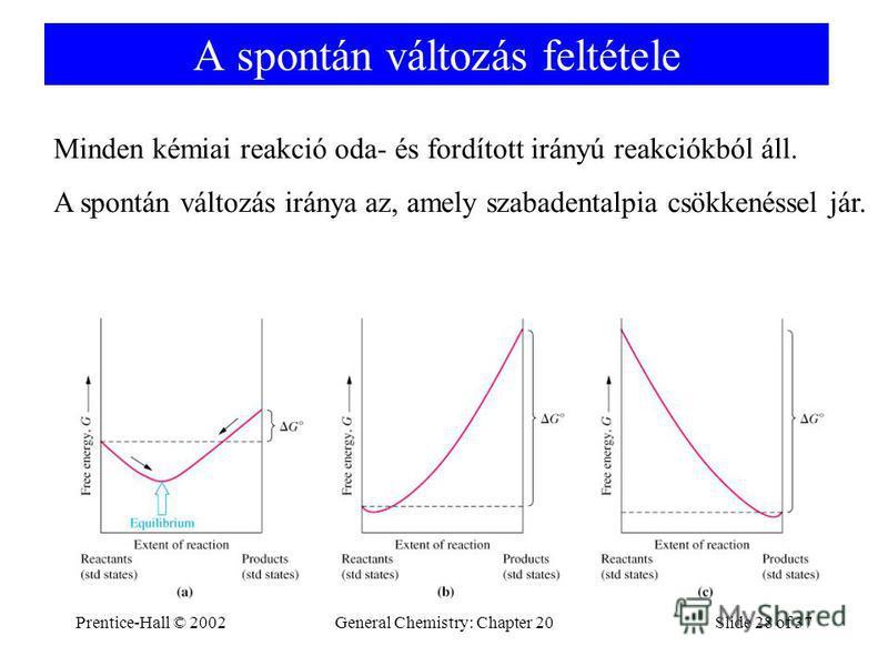 Prentice-Hall © 2002General Chemistry: Chapter 20Slide 28 of 37 A spontán változás feltétele Minden kémiai reakció oda- és fordított irányú reakciókból áll. A spontán változás iránya az, amely szabadentalpia csökkenéssel jár.