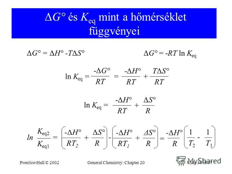 Prentice-Hall © 2002General Chemistry: Chapter 20Slide 30 of 37 ΔG° és K eq mint a hőmérséklet függvényei ΔG° = ΔH° -TΔS°ΔG° = -RT ln K eq ln K eq = -ΔG° RT = -ΔH° RT TΔS° RT + ln K eq = -ΔH° RT ΔS° R + ln = -ΔH° RT 2 ΔS° R + -ΔH° RT 1 ΔS° R + - = -Δ