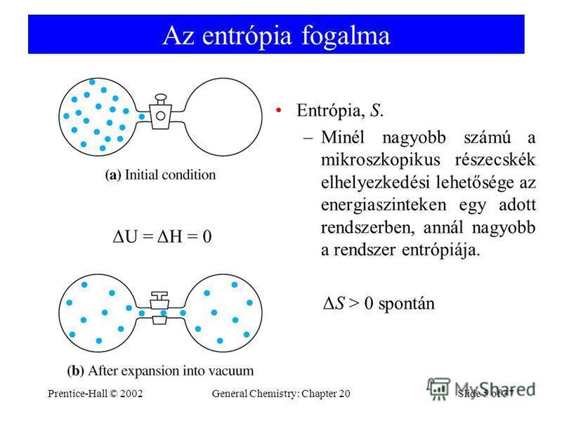 Prentice-Hall © 2002General Chemistry: Chapter 20Slide 5 of 37 Az entrópia fogalma Entrópia, S. –Minél nagyobb számú a mikroszkopikus részecskék elhelyezkedési lehetősége az energiaszinteken egy adott rendszerben, annál nagyobb a rendszer entrópiája.