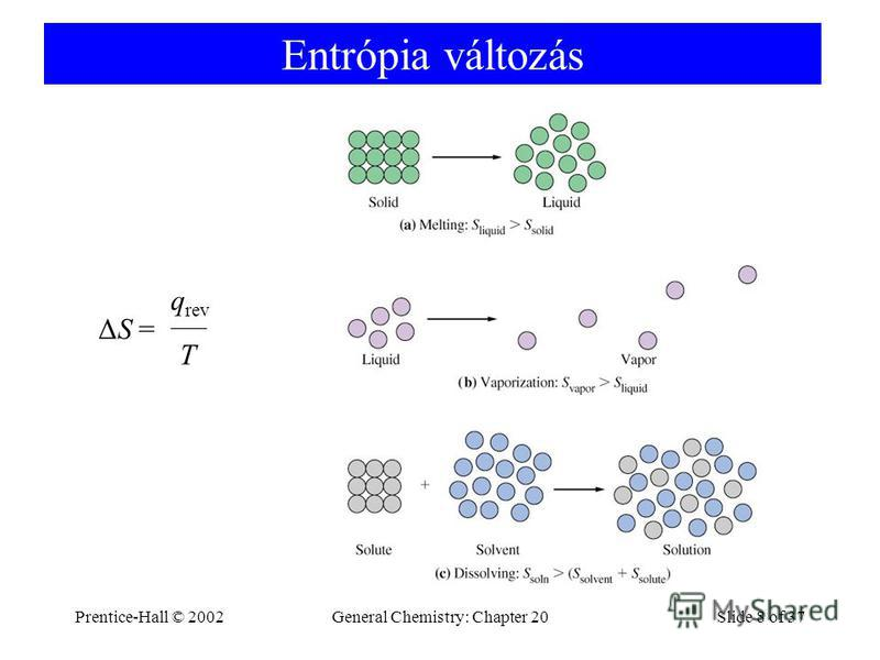 Prentice-Hall © 2002General Chemistry: Chapter 20Slide 8 of 37 Entrópia változás ΔS = q rev T