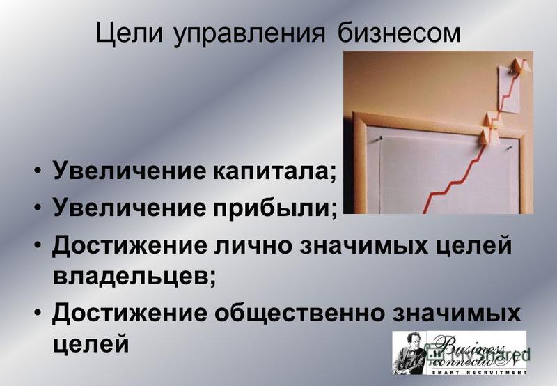 Увеличение капитала; Увеличение прибыли; Достижение лично значимых целей владельцев; Достижение общественно значимых целей Цели управления бизнесом