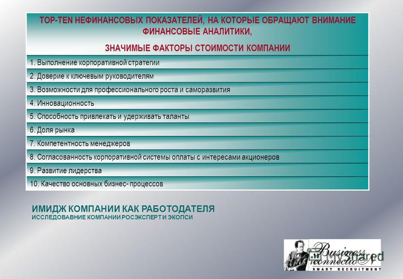 TOP-TEN НЕФИНАНСОВЫХ ПОКАЗАТЕЛЕЙ, НА КОТОРЫЕ ОБРАЩАЮТ ВНИМАНИЕ ФИНАНСОВЫЕ АНАЛИТИКИ, ЗНАЧИМЫЕ ФАКТОРЫ СТОИМОСТИ КОМПАНИИ 1. Выполнение корпоративной стратегии 2. Доверие к ключевым руководителям 3. Возможности для профессионального роста и саморазвит