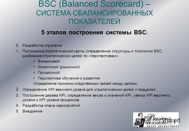 BSC (Balanced Scorecard) – СИСТЕМА СБАЛАНСИРОВАННЫХ ПОКАЗАТЕЛЕЙ 5 этапов построения системы BSC : 0. Разработка стратегии 1. Построение стратегической карты (определение структуры и топологии BSC, разбиение стратегических целей по «перспективам»: Фин