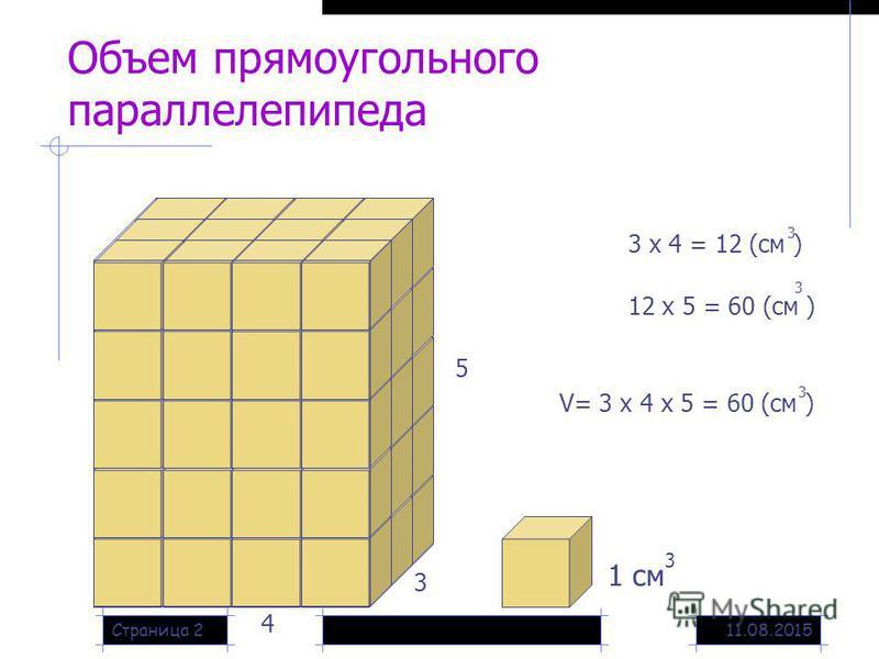 11.08.2015Страница 2 Объем прямоугольного параллелепипеда 3 4 5 1 см 3 3 х 4 = 12 (см ) 3 12 х 5 = 60 (см ) 3 V= 3 x 4 х 5 = 60 (см ) 3