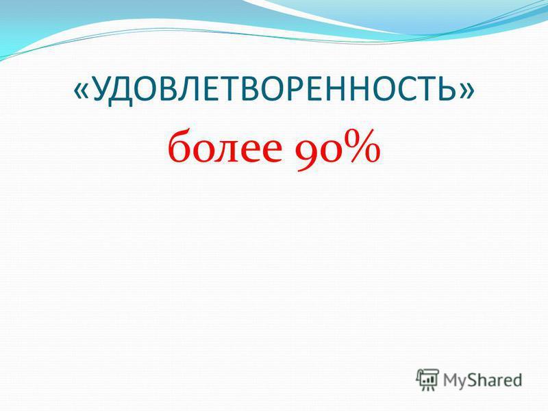 «УДОВЛЕТВОРЕННОСТЬ» более 90%