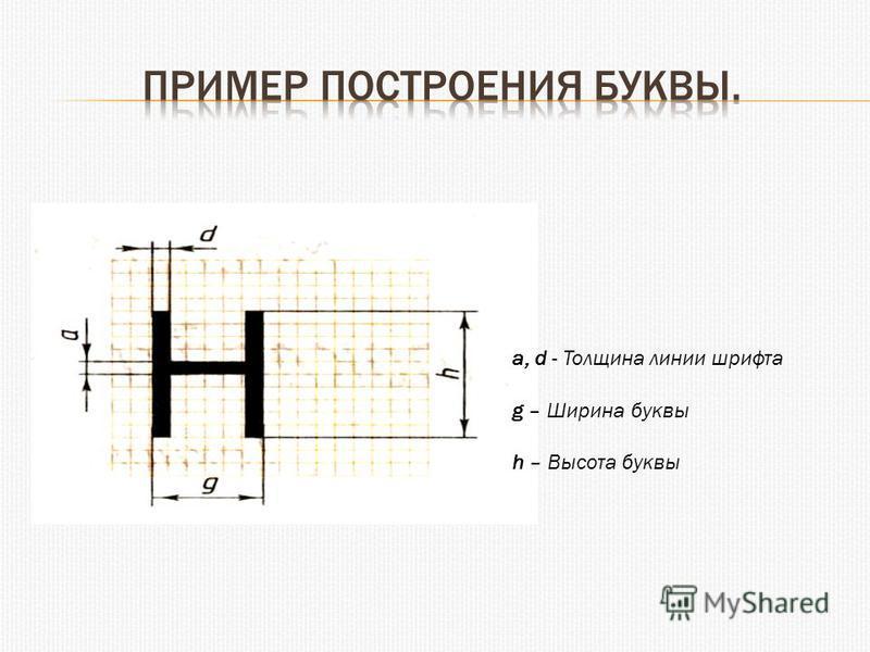 a, d - Толщина линии шрифта g – Ширина буквы h – Высота буквы