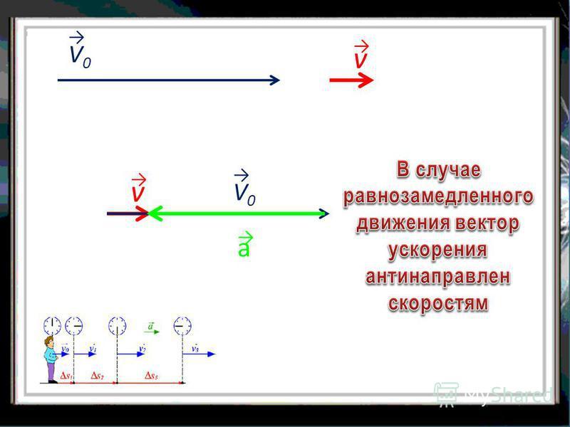 V0V0 v v V0V0 а