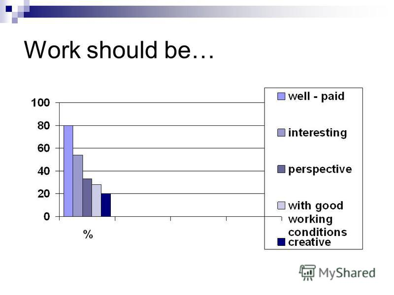 Work should be…