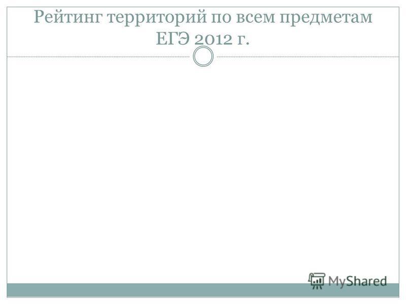 Рейтинг территорий по всем предметам ЕГЭ 2012 г.