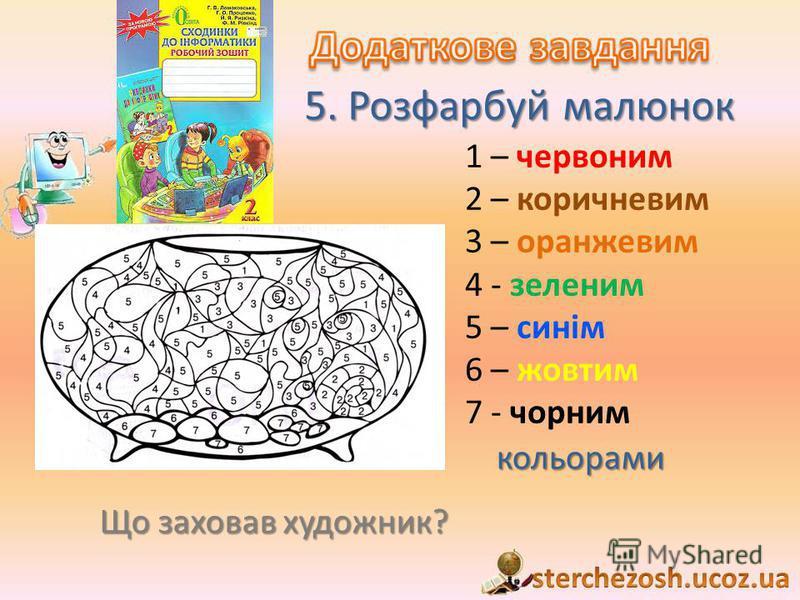 5. Розфарбуй малюнок 1 – червоним 2 – коричневим 3 – оранжевим 4 - зеленим 5 – синім 6 – жовтим 7 - чорним кольорами Що заховав художник?