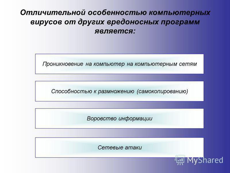 Отличительной особенностью компьютерных вирусов от других вредоносных программ является: Проникновение на компьютер на компьютерным сетям Способностью к размножению (самокопированию) Воровство информации Сетевые атаки