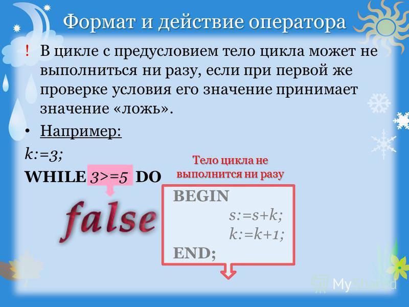 Формат и действие оператора !В цикле с предусловием тело цикла может не выполниться ни разу, если при первой же проверке условия его значение принимает значение «ложь». Например: k:=3; WHILE k>=5 DO BEGIN s:=s+k; k:=k+1; END; 3>=5 Тело цикла не выпол