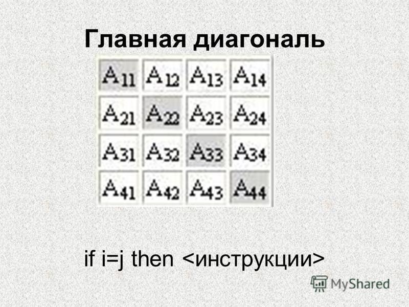 Главная диагональ if i=j then