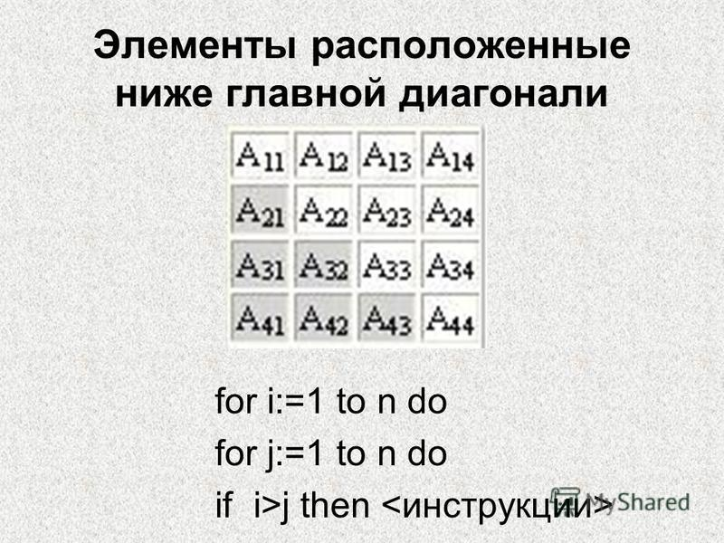 Элементы расположенные ниже главной диагонали for i:=1 to n do for j:=1 to n do if i>j then