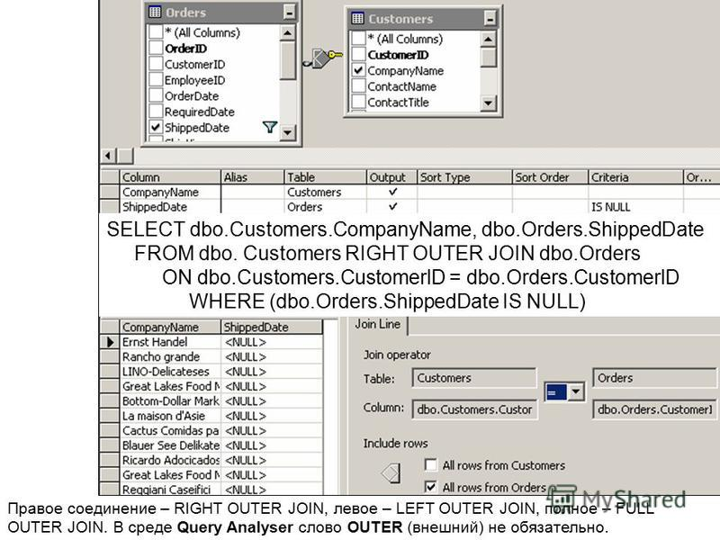 Правое соединение – RIGHT OUTER JOIN, левое – LEFT OUTER JOIN, полное – FULL OUTER JOIN. В среде Query Analyser слово OUTER (внешний) не обязательно. SELECT dbo.Customers.CompanyName, dbo.Orders.ShippedDate FROM dbo. Customers RIGHT OUTER JOIN dbo.Or