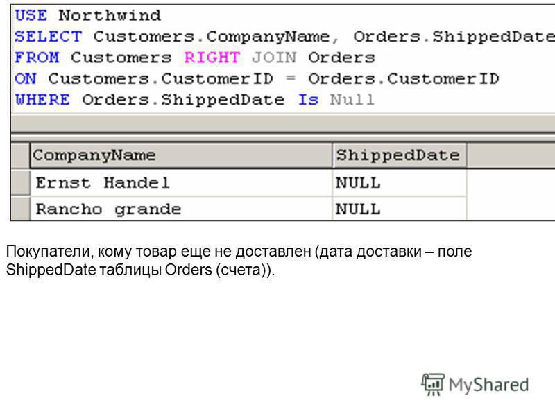 Покупатели, кому товар еще не доставлен (дата доставки – поле ShippedDate таблицы Orders (счета)).