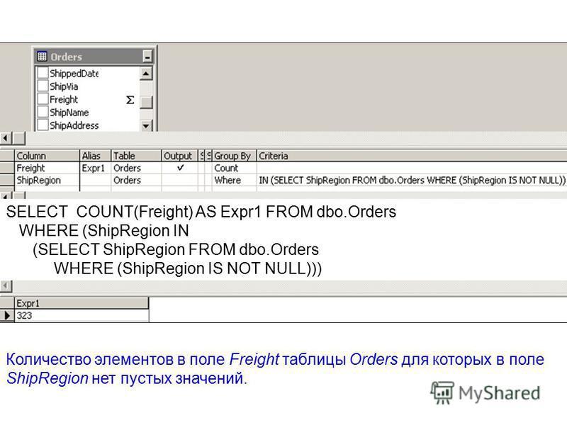 Количество элементов в поле Freight таблицы Orders для которых в поле ShipRegion нет пустых значений. SELECT COUNT(Freight) AS Expr1 FROM dbo.Orders WHERE (ShipRegion IN (SELECT ShipRegion FROM dbo.Orders WHERE (ShipRegion IS NOT NULL)))