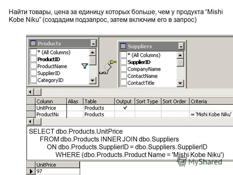 Найти товары, цена за единицу которых больше, чем у продукта Mishi Kobe Niku (cоздадим подзапрос, затем включим его в запрос) SELECT dbo.Products.UnitPrice FROM dbo.Products INNER JOIN dbo.Suppliers ON dbo.Products.SupplierlD = dbo.Suppliers.Supplier
