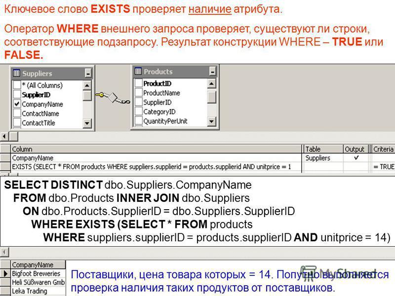 Ключевое слово EXISTS проверяет наличие атрибута. Оператор WHERE внешнего запроса проверяет, существуют ли строки, соответствующие подзапросу. Результат конструкции WHERE – TRUE или FALSE. Поставщики, цена товара которых = 14. Попутно выполняется про