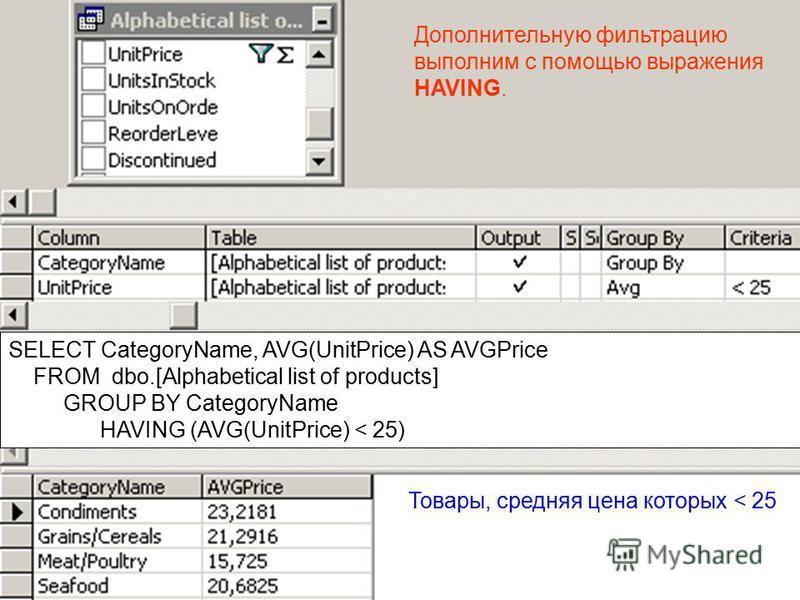 Дополнительную фильтрацию выполним с помощью выражения HAVING. SELECT CategoryName, AVG(UnitPrice) AS AVGPrice FROM dbo.[Alphabetical list of products] GROUP BY CategoryName HAVING (AVG(UnitPrice) < 25) Товары, средняя цена которых < 25