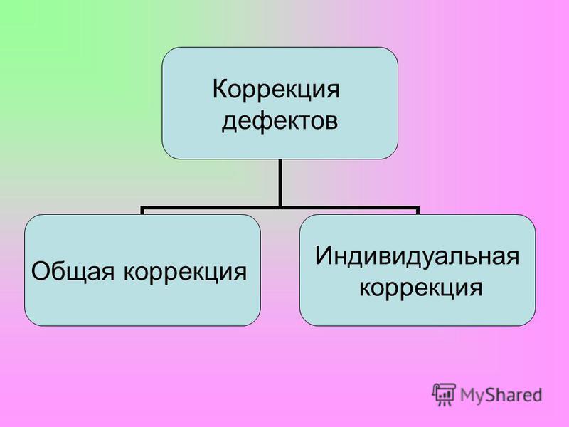 Коррекция дефектов Общая коррекция Индивидуальная коррекция