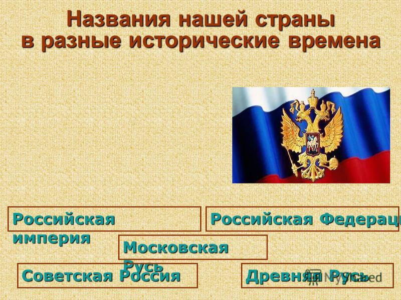 Расположи по порядку: Московская Русь Древняя Русь Российская империя Российская Федерация Советская Россия