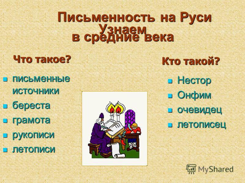 Прочитай. Какие термины и понятия ты не знаешь? Князь НовгородлетописьграмотаНесторбереста Онфимочевидецписец