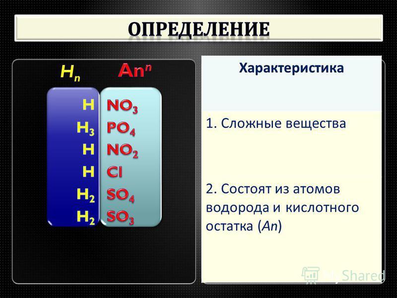 1. Сложные вещества 2. Состоят из атомов водорода и кислотного остатка ( А n)