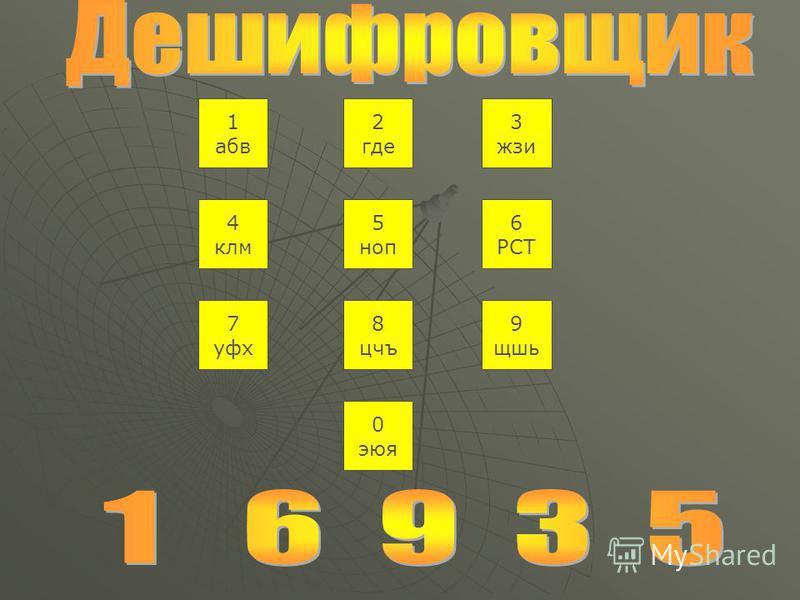 1 абв 7 уфх 4 клм 8 цчъ 9 ешь 5 ноп 6 РСТ 2 где 3 узи 0 эюя