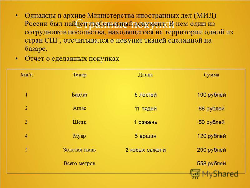 Странные покупки Однажды в архиве Министерства иностранных дел (МИД) России был найден любопытный документ. В нем один из сотрудников посольства, находящегося на территории одной из стран СНГ, отсчитывался о покупке тканей сделанной на базаре. Отчет