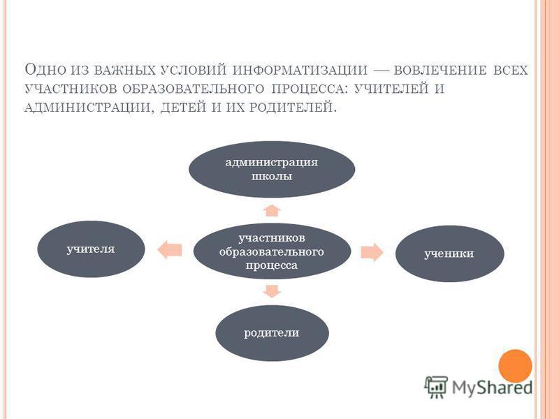 Информатизация образования процесс обеспечения сферы образования теорией и практикой разработки и использования новых информационных технологий, ориентированных на реализацию психолого-педагогических целей обучения и воспитания. Внедрение ИКТ в практ