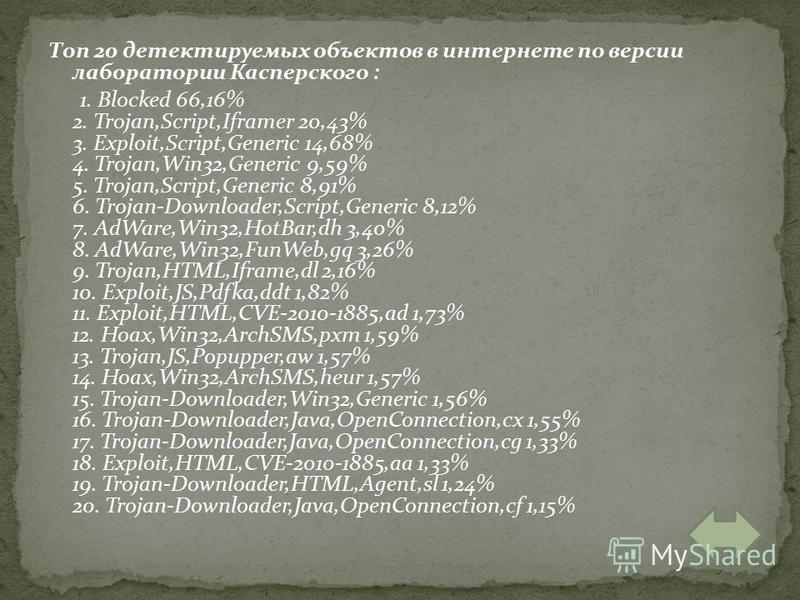Tоп 20 детектируемых объектов в интернете по версии лаборатории Касперского : 1. Blocked 66,16% 2. Trojan,Script,Iframer 20,43% 3. Exploit,Script,Generic 14,68% 4. Trojan,Win32,Generic 9,59% 5. Trojan,Script,Generic 8,91% 6. Trojan-Downloader,Script,