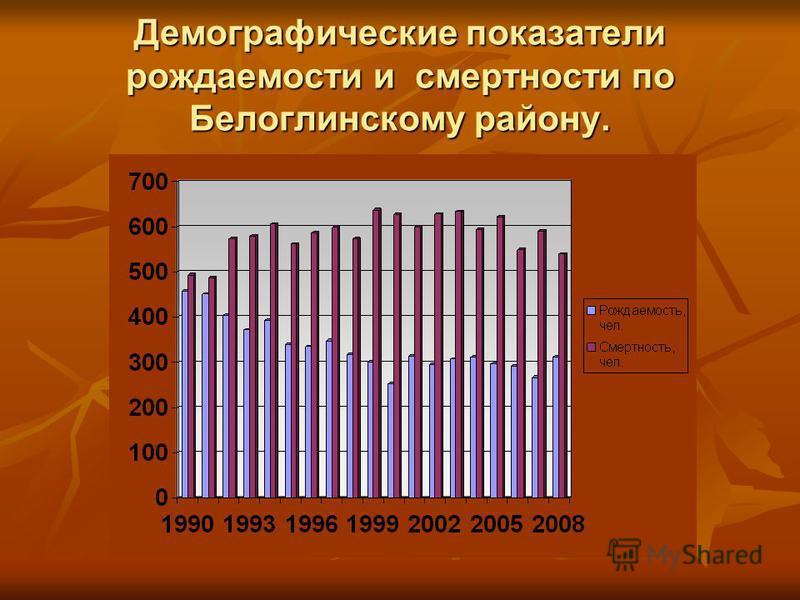 Демографические показатели рождаемости и смертности по Белоглинскому району.