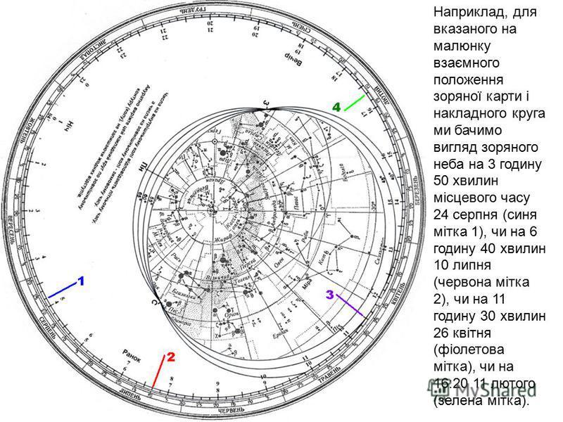 Данилюк В.М., Вільногірськ, 2012 Наприклад, для вказаного на малюнку взаємного положення зоряної карти і накладного круга ми бачимо вигляд зоряного неба на 3 годину 50 хвилин місцевого часу 24 серпня (синя мітка 1), чи на 6 годину 40 хвилин 10 липня