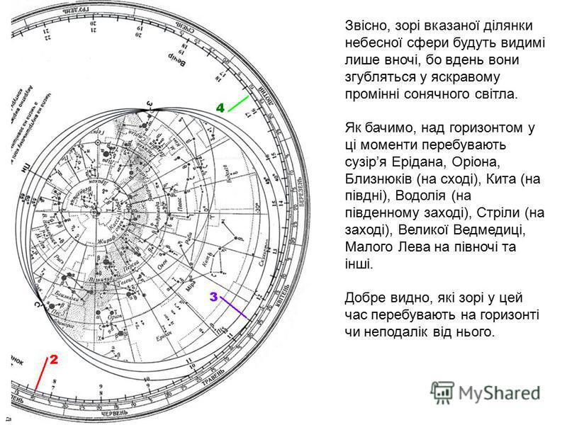 Данилюк В.М., Вільногірськ, 2012 Звісно, зорі вказаної ділянки небесної сфери будуть видимі лише вночі, бо вдень вони згубляться у яскравому промінні сонячного світла. Як бачимо, над горизонтом у ці моменти перебувають сузіря Ерідана, Оріона, Близнюк