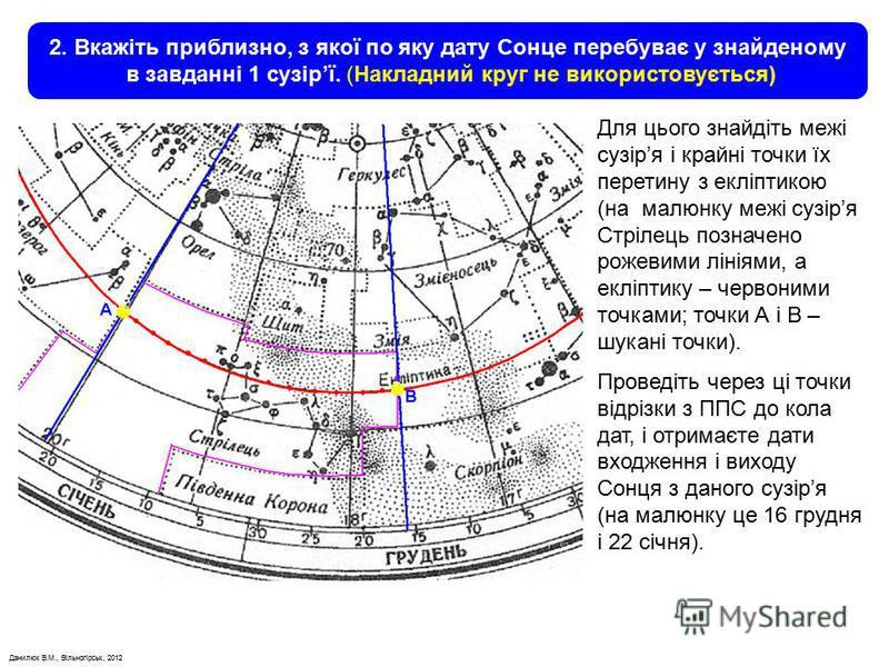 Данилюк В.М., Вільногірськ, 2012 2. Вкажіть приблизно, з якої по яку дату Сонце перебуває у знайденому в завданні 1 сузірї. (Накладний круг не використовується) Для цього знайдіть межі сузіря і крайні точки їх перетину з екліптикою (на малюнку межі с