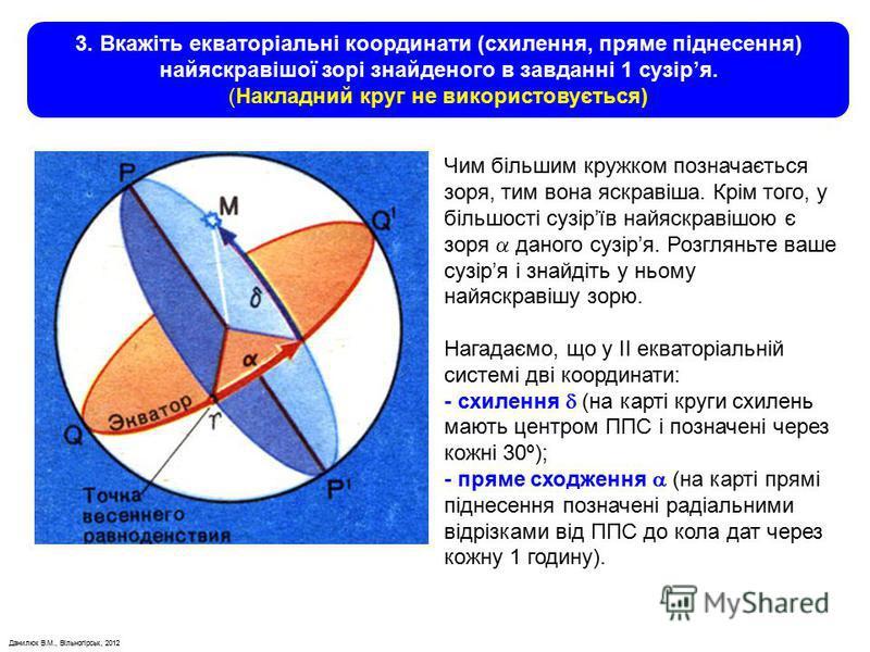 Данилюк В.М., Вільногірськ, 2012 3. Вкажіть екваторіальні координати (схилення, пряме піднесення) найяскравішої зорі знайденого в завданні 1 сузіря. (Накладний круг не використовується) Чим більшим кружком позначається зоря, тим вона яскравіша. Крім