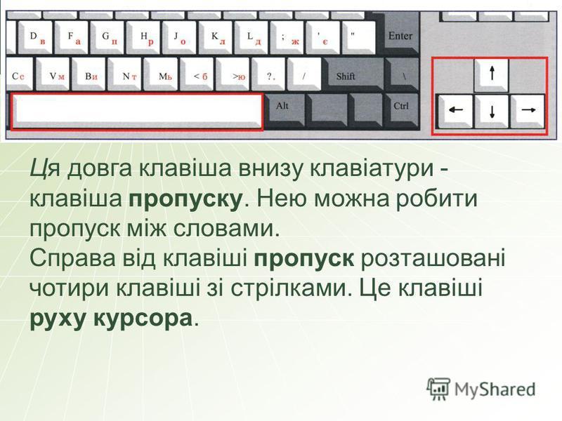 Ця довга клавіша внизу клавіатури - клавіша пропуску. Нею можна робити пропуск між словами. Справа від клавіші пропуск розташовані чотири клавіші зі стрілками. Це клавіші руху курсора.