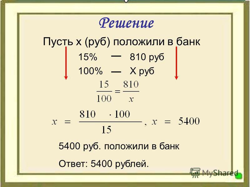 Решение Пусть х (руб) положили в банк 15% 810 руб 100% Х руб 5400 руб. положили в банк Ответ: 5400 рублей.