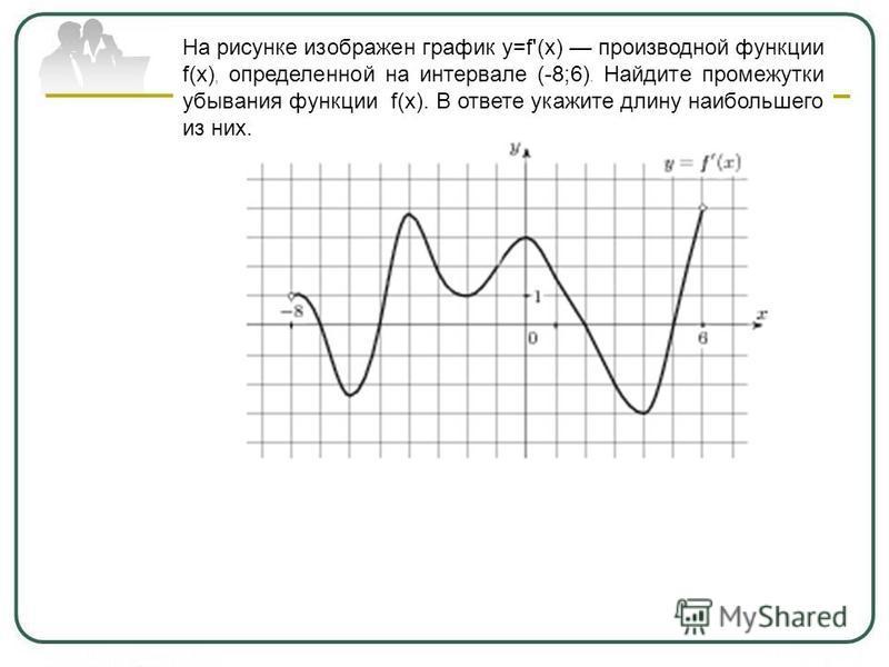 На рисунке изображен график y=f'(x) производной функции f(x), определенной на интервале (-8;6). Найдите промежутки убывания функции f(x). В ответе укажите длину наибольшего из них.
